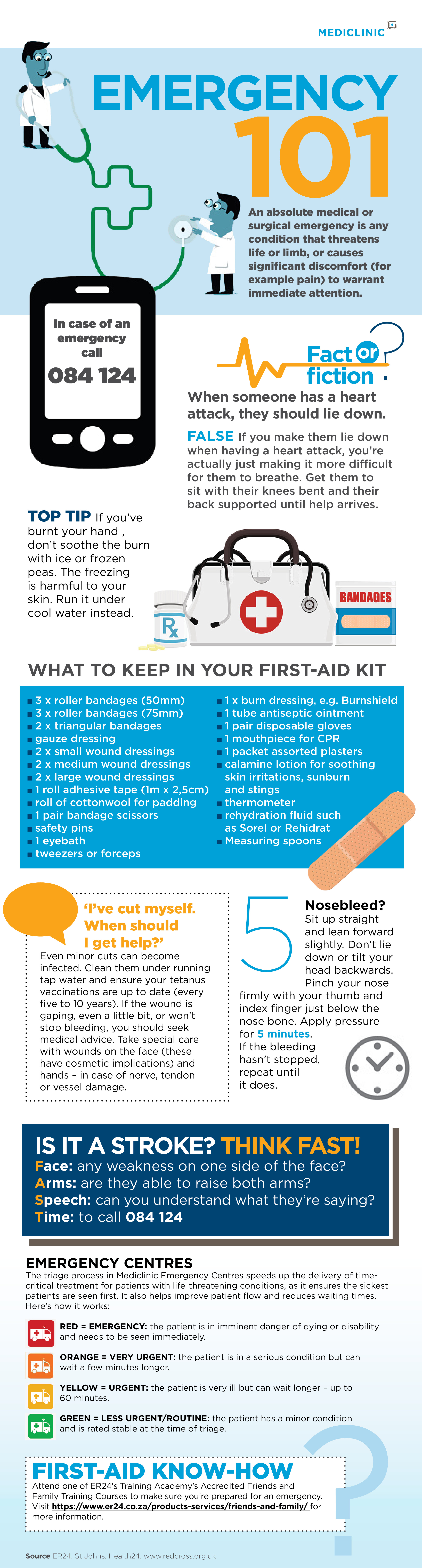 First aid infographicV2