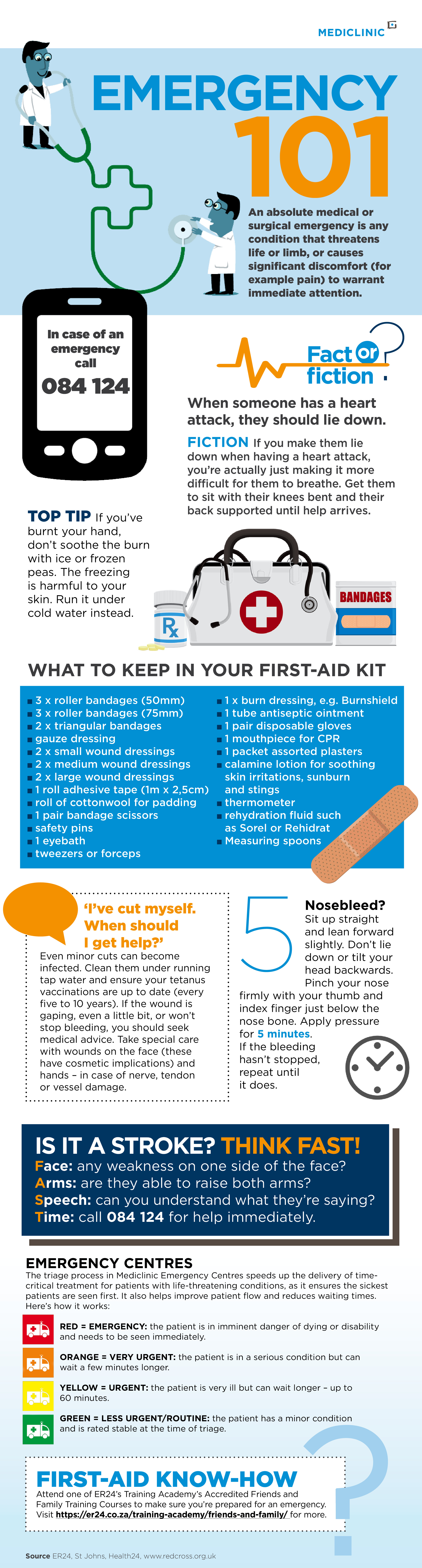 First aid infographic_FINAL