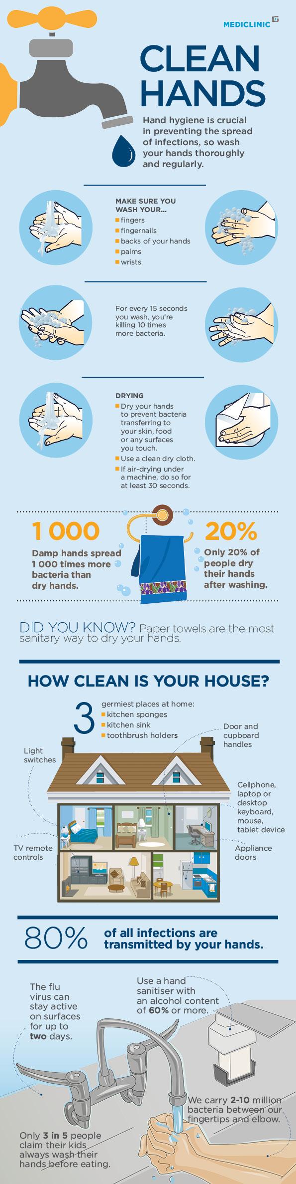 hand hygiene_infographic