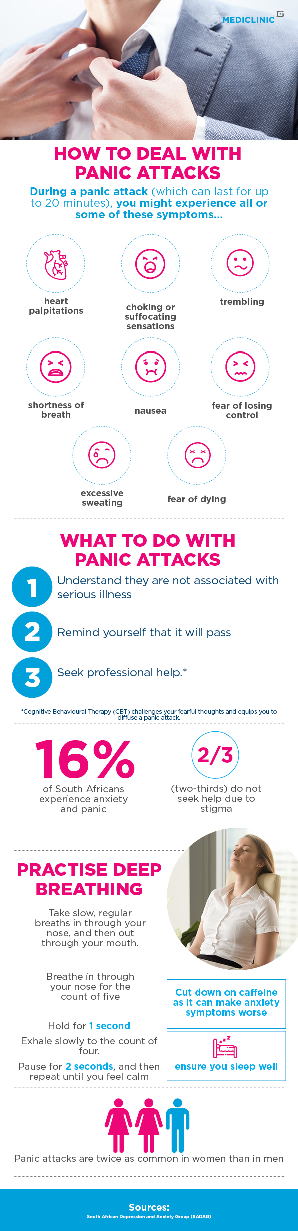panic attacks, panic attacks infographic