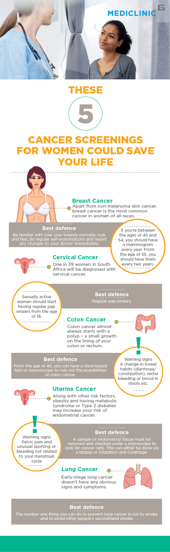 cancer infographic, five health screenings for women