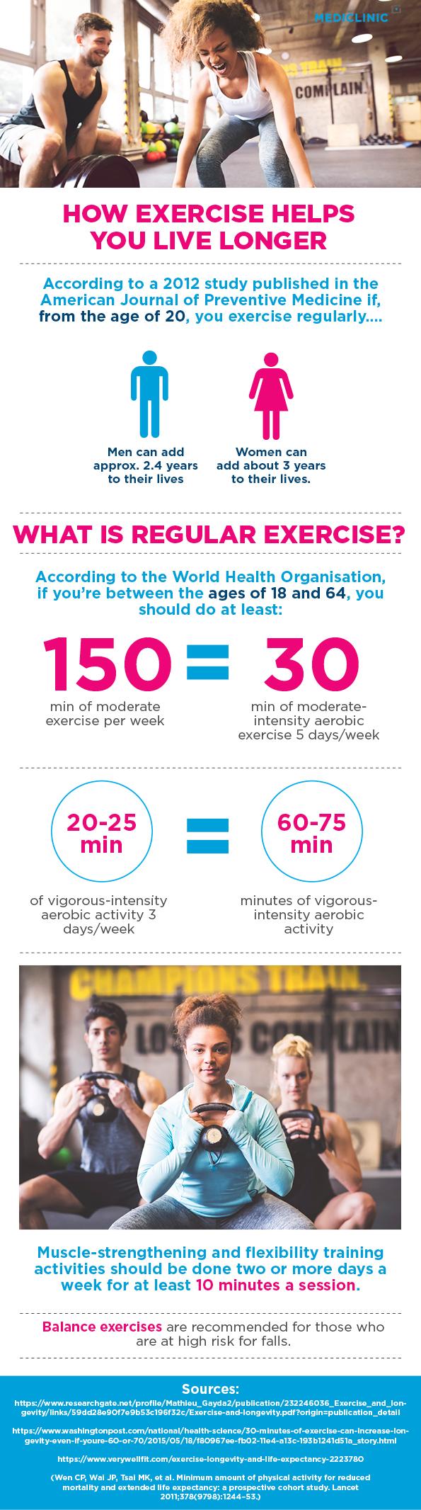 exercise infographic, exercise, longevity